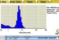 Display of the volume distribution