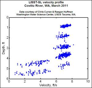 SL_velocity_profile_800pxW
