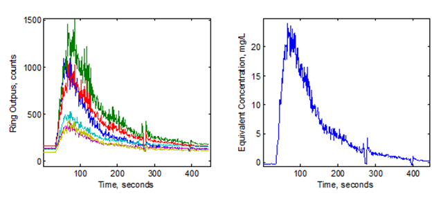 Scinillation Effect figure